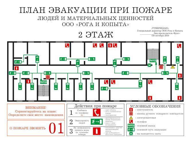 Схема эвакуации при пожаре по кабинетам